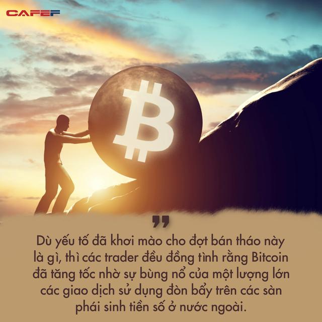 Nguyên nhân đằng sau cơn bán tháo gây chấn động của Bitcoin - Ảnh 2.