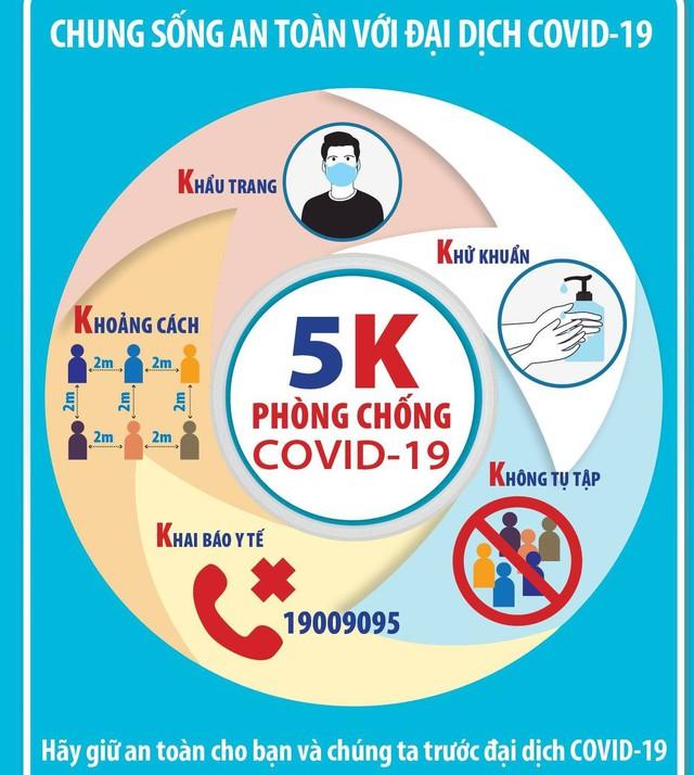 NÓNG: Các ca COVID-19 nhập cảnh từ Campuchia đều mang biến thể - Ảnh 1.