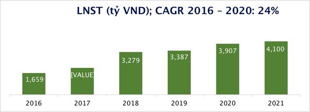 ĐHCĐ Tập đoàn Novaland: Giá trị quỹ đất hiện tại vào khoảng 45 tỷ USD, bổ sung thêm 10.000ha trong 10 năm tới, khởi động BĐS công nghiệp - Ảnh 3.