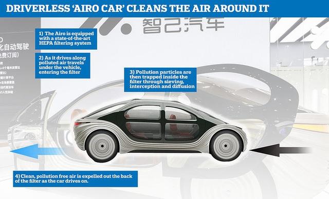 Đột phá công nghệ xe điện không người lái: Trung Quốc tung xương sống, năm 2023 bắt đầu xuất xưởng - Ảnh 4.