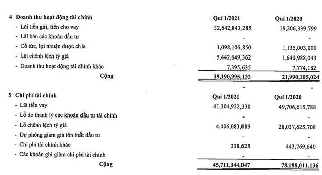 PVTrans (PVT) báo quý 1 lãi 174 tỷ đồng, tăng gần gấp đôi cùng kỳ 2020 - Ảnh 1.