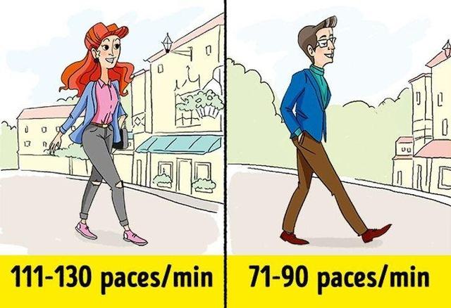 Dễ bắt đầu, duy trì đơn giản, nhưng bạn cần đi bộ như thế nào mới có hiệu quả với sức khỏe?  - Ảnh 2.