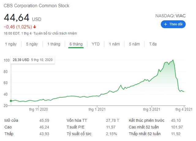 Nomura và thương vụ thua lỗ 2 tỷ USD do margin call - Ảnh 3.