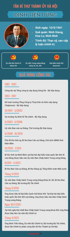 Chân dung tân Bí Thư Thành ủy Hà Nội Đinh Tiến Dũng - Ảnh 1.