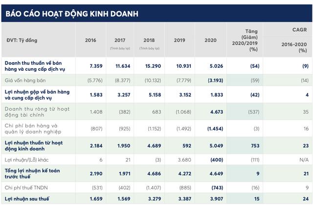 Novaland đặt cược vào dự án 5 tỷ USD tại Phan Thiết, muốn tham gia BĐS khu công nghiệp, phát triển hạ tầng giao thông và xây dựng - Ảnh 2.