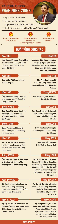 Chân dung Tân Thủ tướng Chính phủ Phạm Minh Chính - Ảnh 1.
