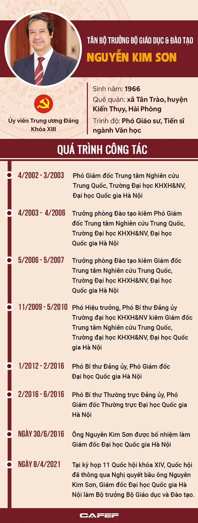 Chân dung tân Bộ trưởng Giáo dục và Đào tạo Nguyễn Kim Sơn - Ảnh 1.