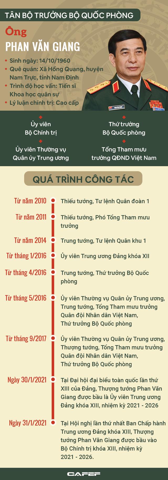 Chân dung tân Bộ trưởng Bộ Quốc phòng Phan Văn Giang - Ảnh 1.