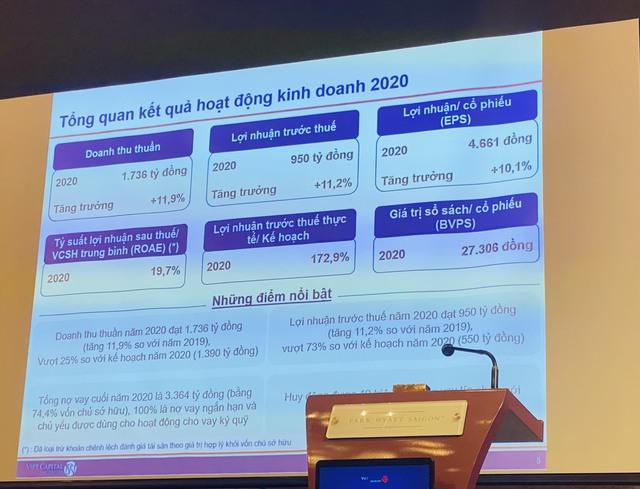 """ĐHĐCĐ VCSC (VCI): Năm 2021 mảng IB sẽ """"bùng nổ"""" trở lại với tổng quy mô dự kiến 2,6 tỷ USD, quý 1 ước lãi 350 tỷ đồng - Ảnh 1."""