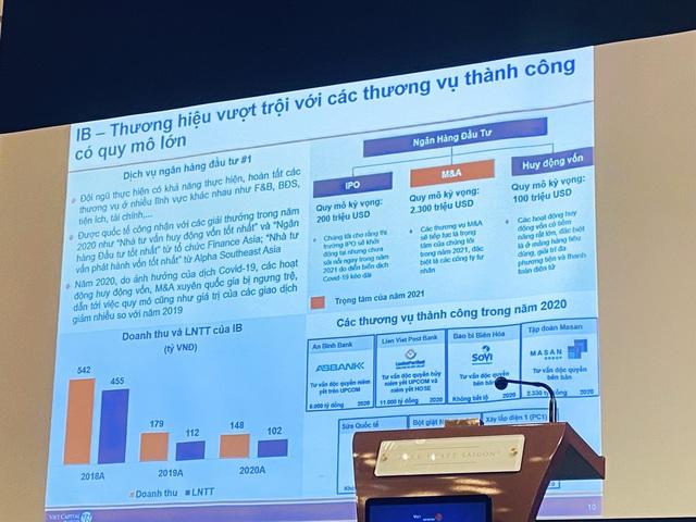 """ĐHĐCĐ VCSC (VCI): Năm 2021 mảng IB sẽ """"bùng nổ"""" trở lại với tổng quy mô dự kiến 2,6 tỷ USD, quý 1 ước lãi 350 tỷ đồng - Ảnh 2."""