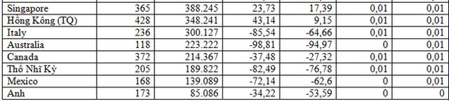 Việt Nam nhập khẩu sắt thép chủ yếu từ thị trường Trung Quốc - Ảnh 2.