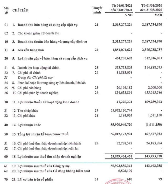 In sách giáo khoa Hòa Phát (HTP): Quý 1 lãi kỷ lục 56 tỷ đồng - Ảnh 1.