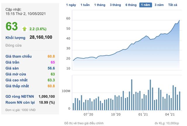 Cổ phiếu tăng gấp 3 trong 1 năm, sếp Hòa Phát tặng lượng cổ phiếu trị giá 750 tỷ cho 3 người con - Ảnh 1.