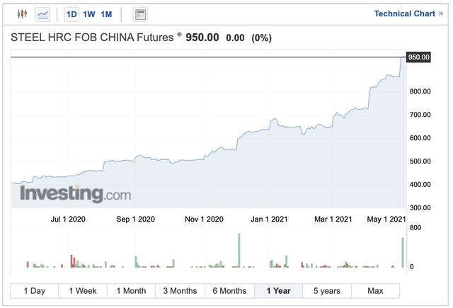 Cổ phiếu tăng gấp 3 trong 1 năm, sếp Hòa Phát tặng lượng cổ phiếu trị giá 750 tỷ cho 3 người con - Ảnh 2.