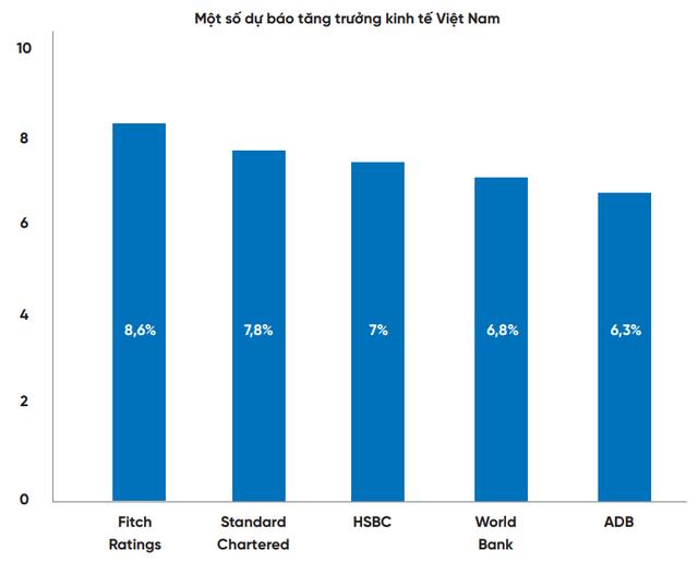 Trung bình người Việt dành hơn 5 giờ đồng hồ mỗi ngày cho smartphone - Ảnh 1.