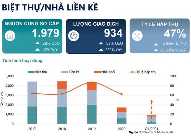 Biệt thự, liền kề, shophouse Hà Nội tăng giá bền vững là kênh đầu tư ưu thích trong dịch Covid-19 - Ảnh 1.