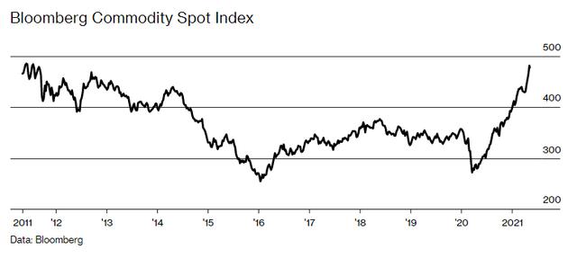 Trung Quốc đang xuất khẩu lạm phát ra toàn thế giới như thế nào? - Ảnh 3.