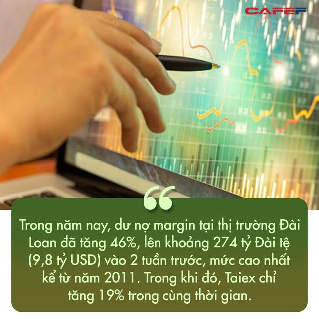 Đài Loan: Một nửa dân số chơi chứng và lời cảnh tỉnh cho cả thế giới về việc dùng margin để đầu tư - Ảnh 4.