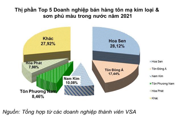 Nguồn cung sản xuất thép trong nước hoàn toàn đáp ứng nhu cầu nội địa, ghìm cương giá thép như thế nào? - Ảnh 8.