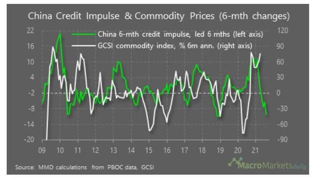 Diễn biến bất thường của thị trường sắt thép có liên quan đến cam kết cắt giảm sản lượng của Trung Quốc? - Ảnh 3.
