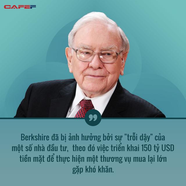 Warren Buffett trong cuộc họp mới: Nhận định SPAC và Robinhood chỉ là trò cờ bạc, chia sẻ lý do bán cổ phiếu hàng không, đưa ra lời khuyên cho nhà đầu tư mới - Ảnh 1.