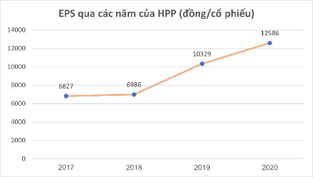 Cổ phiếu của công ty cung cấp sơn cho Hòa Phát, Hoa Sen tăng gần gấp đôi từ đầu năm - Ảnh 2.