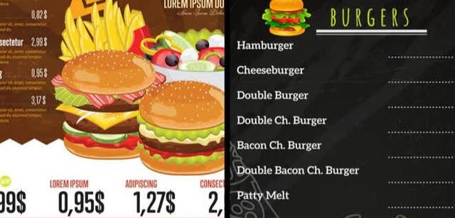"""5 mẹo nhỏ mà các nhà hàng sử dụng để móc túi thực khách một cách tinh tế, hóa ra chúng ta đã bị """"điều khiển"""" ngay từ lúc đọc menu - Ảnh 5."""
