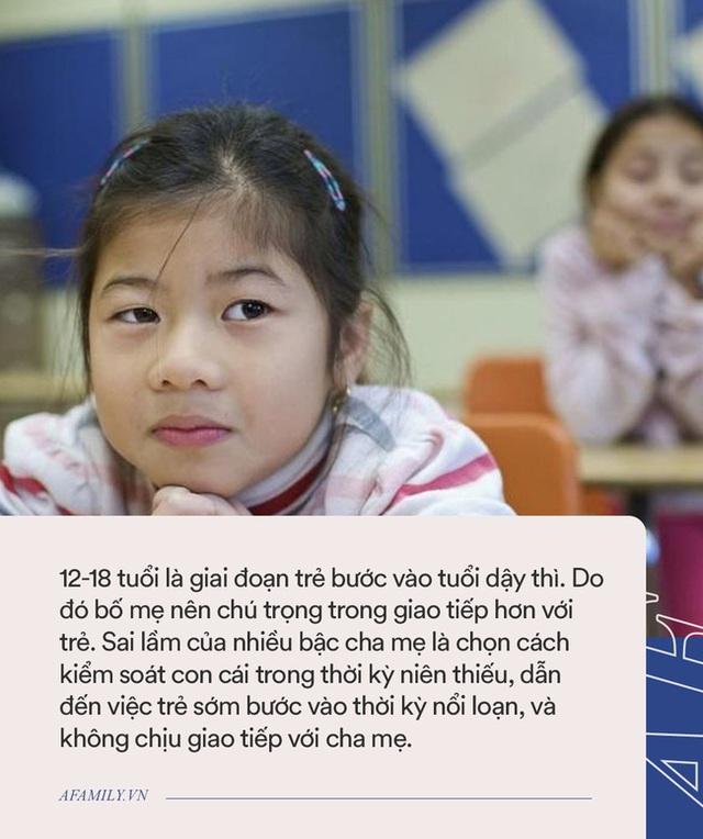 Trẻ nhỏ có 3 giai đoạn cực kỳ quan trọng, bố mẹ không biết là bỏ lỡ cơ hội bồi dưỡng con thành người ưu tú  - Ảnh 3.
