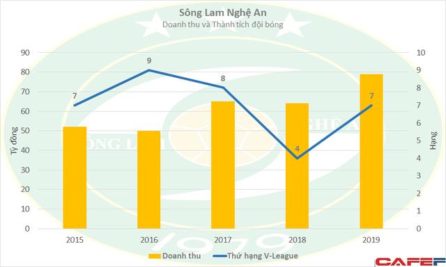 Tân Long - Nhà tài trợ mới của Sông Lam Nghệ An: Công ty nông nghiệp tỷ đô kín tiếng, cũng đang hiện diện trên áo đấu CLB Hà Nội - Ảnh 1.