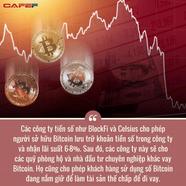 Nguyên nhân thực sự đằng sau cơn bán tháo của Bitcoin: Điên cuồng sử dụng đòn bẩy, hàng loạt nhà đầu tư nhận margin call  - Ảnh 2.