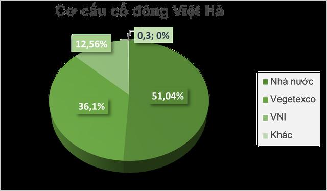 Chưa phải công ty đại chúng, Công ty mẹ Bia Việt Hà hủy giao dịch UpCOM - Ảnh 1.
