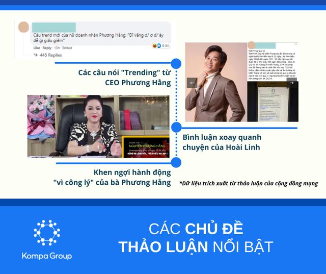 Số liệu thống kê ảnh hưởng khổng lồ từ buổi livestream kỷ lục của bà Phương Hằng: 2 triệu lượt bình luận trực tiếp, 5 triệu lượng thảo luận và 9 triệu view từ FB, chưa kể Youtube - Ảnh 4.