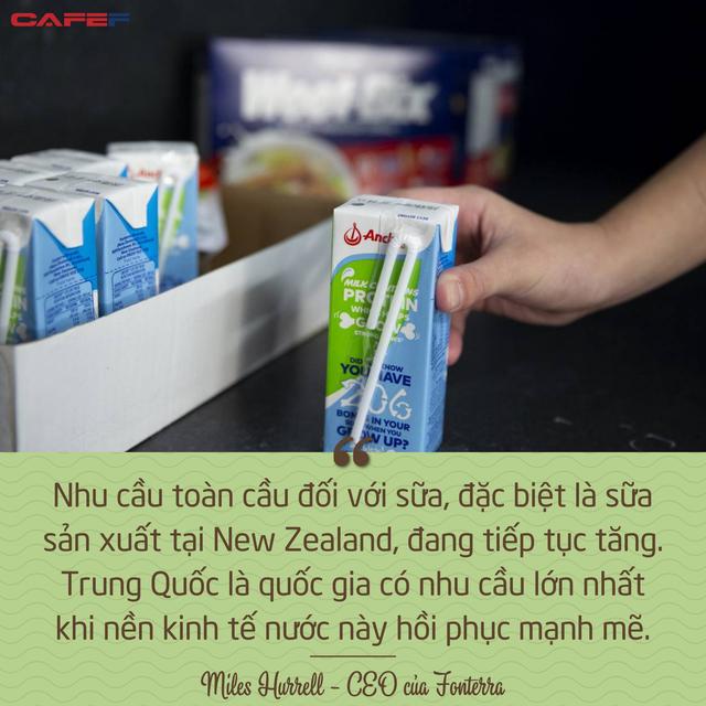 Sự bùng nổ của thị trường hàng hoá lan rộng, giá sữa dự kiến sẽ tăng cao chưa từng thấy  - Ảnh 2.