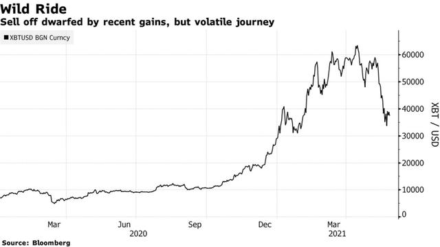 Đến lượt Thống đốc Ngân hàng Trung ương Nhật Bản cảnh báo về Bitcoin - Ảnh 1.