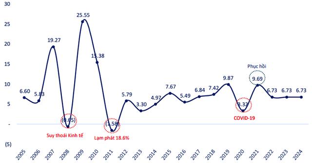 Sự trỗi dậy của thế lực nội trong cuộc chiến tỷ USD: Masan đi đầu kênh bán lẻ hiện đại, THACO mua lại Emart, KIDO mở chuỗi đến tham vọng lấy lại thị phần từ tay nước ngoài của MWG - Ảnh 4.