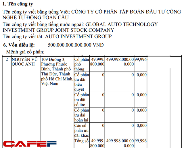 Một cá nhân 35 tuổi rót 523.000 tỷ đồng lập công ty phần mềm, vượt xa giá trị của Vingroup, Vietcombank - Ảnh 1.