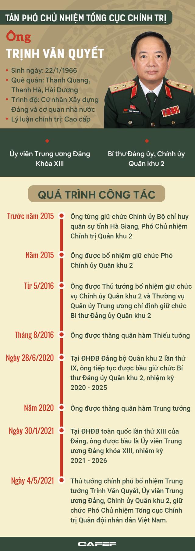 Chân dung tân Phó Chủ nhiệm Tổng cục Chính trị QĐND Việt Nam Trịnh Văn Quyết - Ảnh 1.