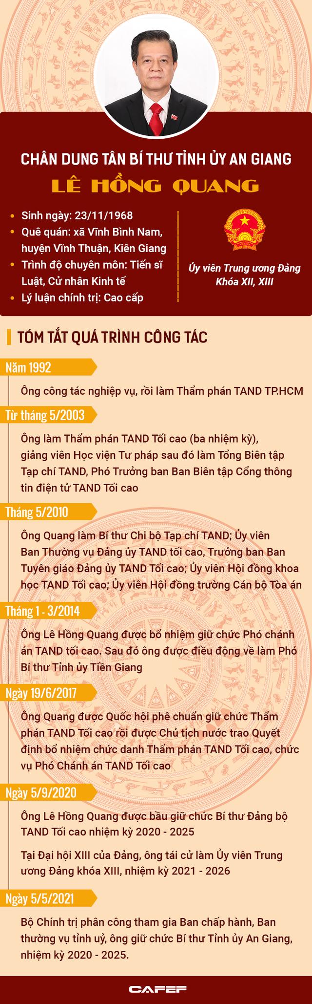 Chân dung tân Bí thư Tỉnh ủy An Giang Lê Hồng Quang - Ảnh 1.
