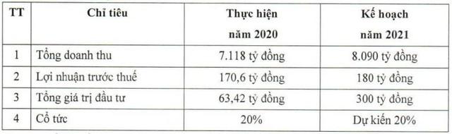May Việt Tiến (VGG): Quý 1 có lãi hơn 5 tỷ đồng nhờ tiết kiệm chi phí - Ảnh 1.