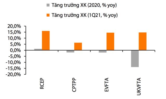 Khủng hoảng dịch Covid-19 tại Ấn Độ tác động ra sao đến kiểm soát lạm phát của Việt Nam? - Ảnh 2.