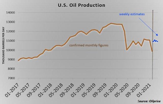 Thị trường dầu mỏ hoang mang trước mớ hỗn độn thông tin tác động trái chiều - Ảnh 2.