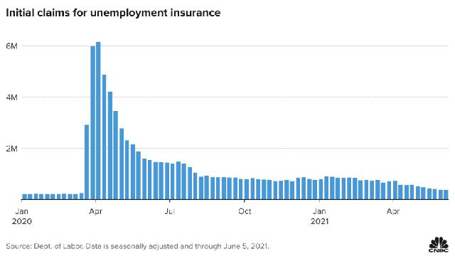 Lạm phát Mỹ tăng mạnh nhất kể từ năm 2008  - Ảnh 2.