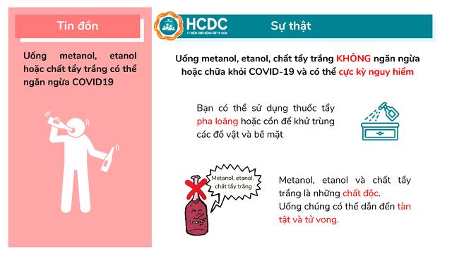 13 hiểu lầm phổ biến trong mùa dịch COVID-19, nhiều người vẫn ngây ngô tin vào các cách phòng bệnh không có cơ sở này - Ảnh 12.