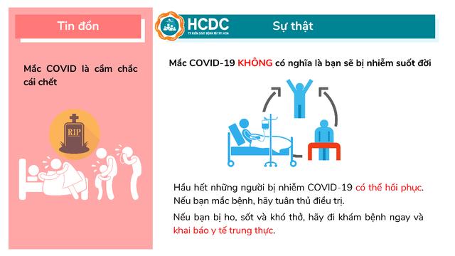 13 hiểu lầm phổ biến trong mùa dịch COVID-19, nhiều người vẫn ngây ngô tin vào các cách phòng bệnh không có cơ sở này - Ảnh 14.