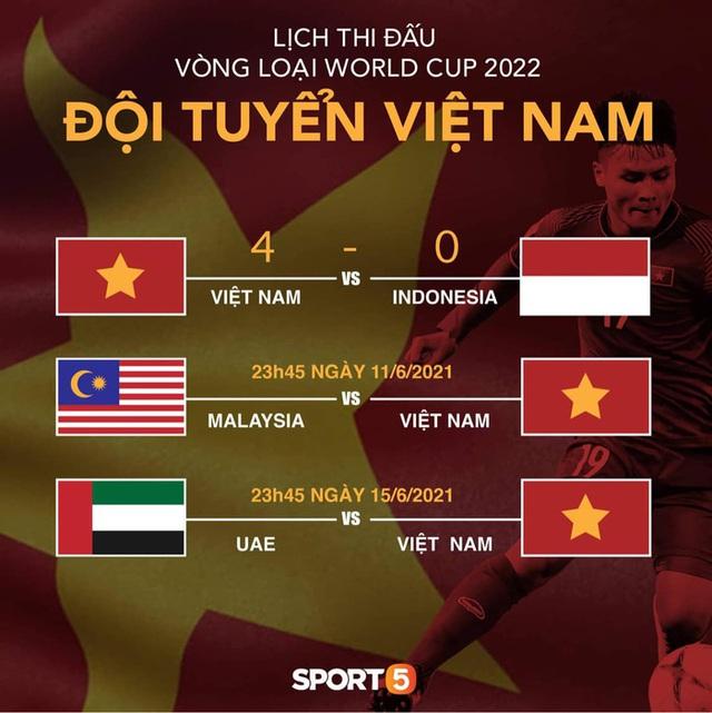 Trọng Hoàng dõng dạc trên trang chủ FIFA: World Cup là ước mơ của cả đất nước Việt Nam - Ảnh 4.