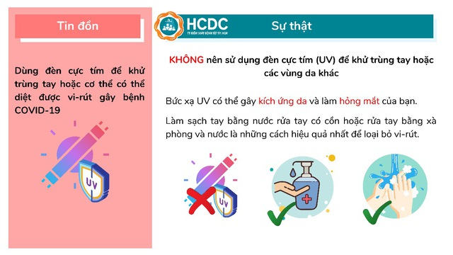 13 hiểu lầm phổ biến trong mùa dịch COVID-19, nhiều người vẫn ngây ngô tin vào các cách phòng bệnh không có cơ sở này - Ảnh 5.