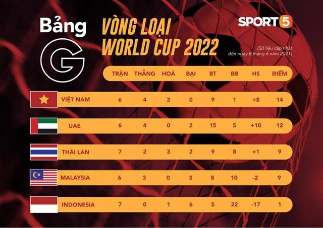 Trọng Hoàng dõng dạc trên trang chủ FIFA: World Cup là ước mơ của cả đất nước Việt Nam - Ảnh 5.