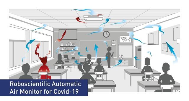 Anh phát triển thiết bị cảnh báo Covid-19 trong phòng: Lớn hơn máy báo cháy một chút, nhưng có thể phát hiện người nhiễm bệnh trong 15 phút, độ chính xác 98-100% - Ảnh 2.
