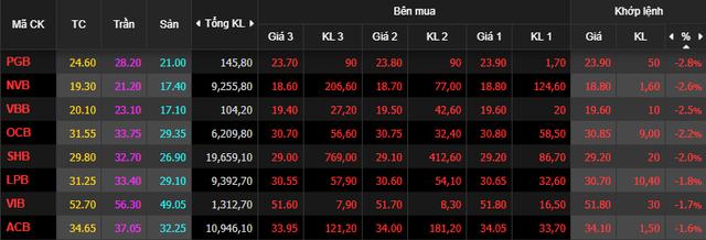Cú bear trap khiến nhiều nhà đầu tư lỡ tay bán cổ phiếu, HNX30-Index vượt 500 điểm - Ảnh 1.