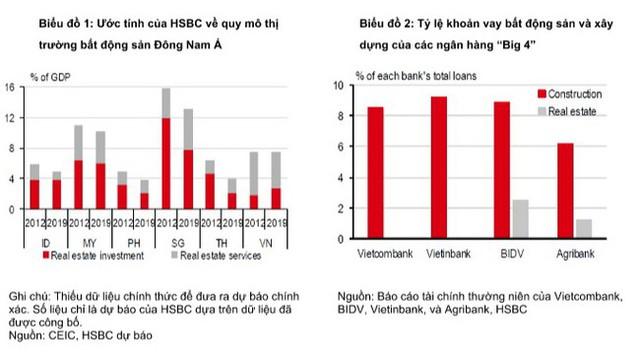 HSBC: Đợt dịch thứ 4 có thể ảnh hưởng đến mục tiêu tăng trưởng GDP của Việt Nam - Ảnh 1.